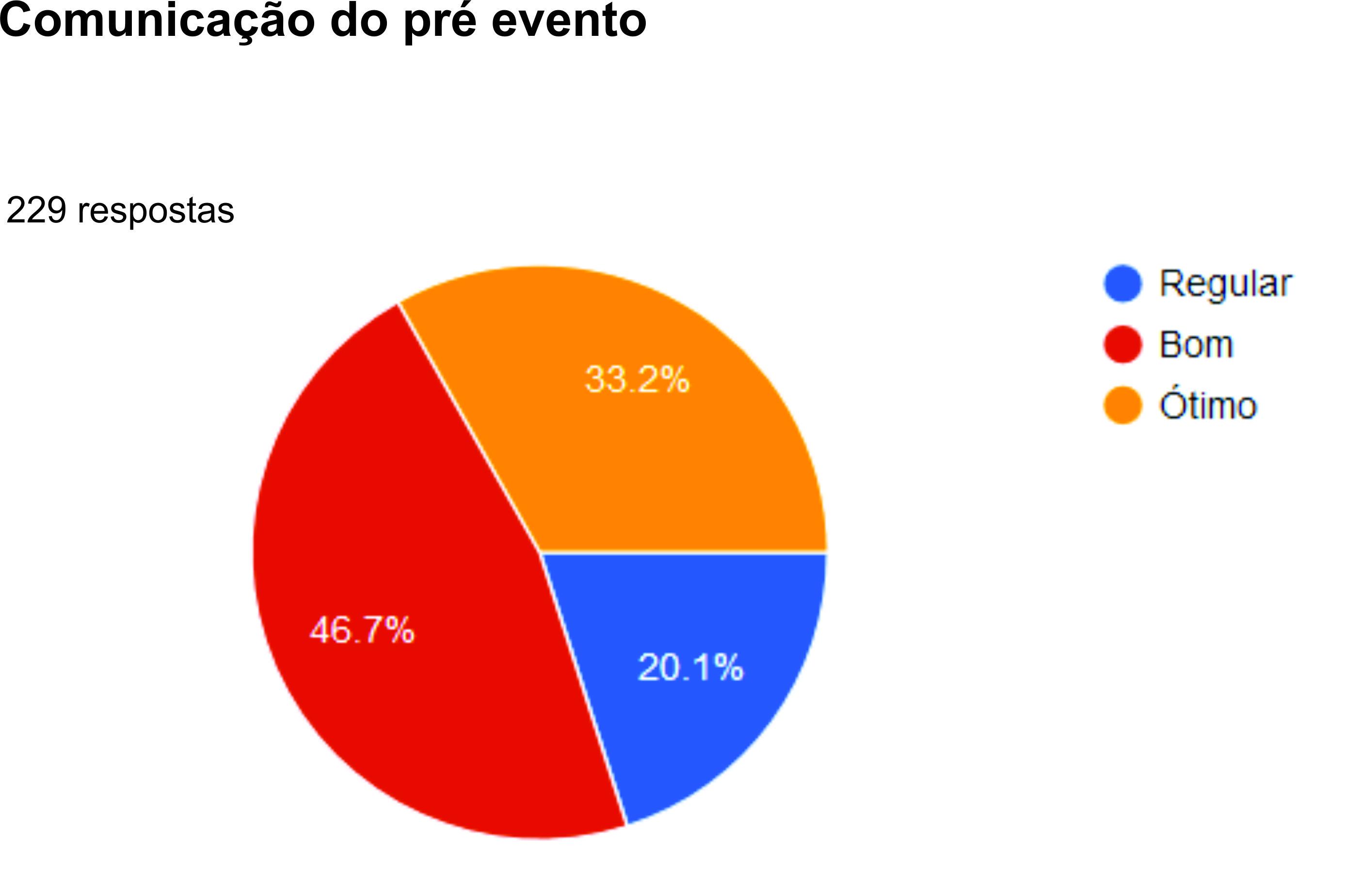 graficos_dia_da_alianca_02