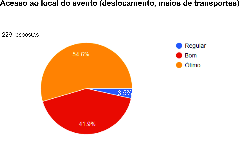 graficos_dia_da_alianca_04