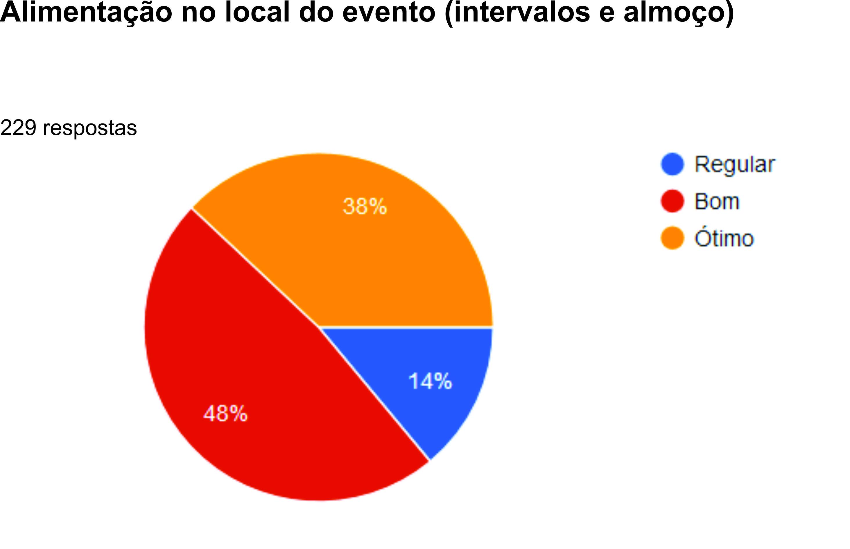 graficos_dia_da_alianca_09