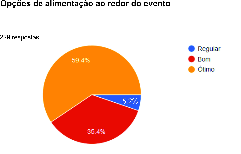 graficos_dia_da_alianca_10