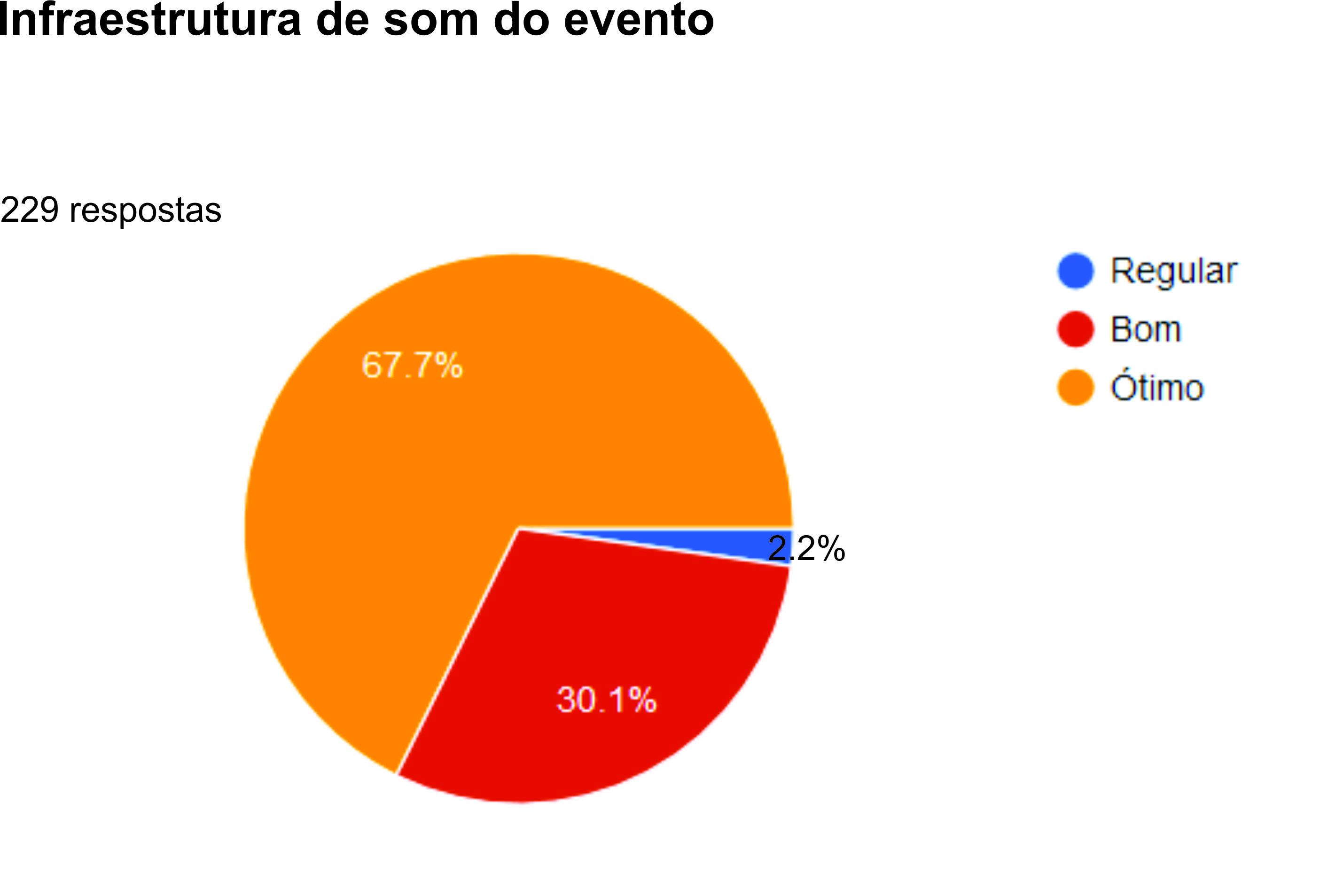 graficos_dia_da_alianca_11