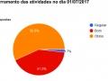 graficos_dia_da_alianca_14